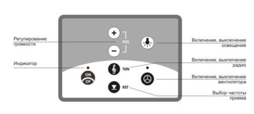 Пульт управления душевой кабины Timo